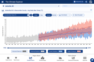 Climate Explorer Example